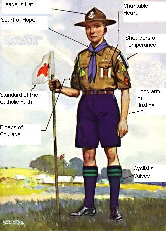 Kenneth Brookes. Boy Scout Uniform And Badges.
