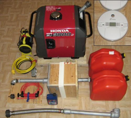 Emergency Operation Of A Portable Generator Inside Your House